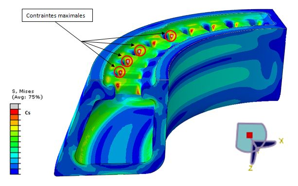 Fabrication Additive - Contraintes principales Ballast